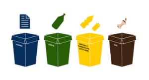 Prawidłowe segregacje śmieci – to warto wiedzieć!